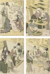 Joshoku kaiko tewaza-kusa (Women engaged in the sericulture industry)