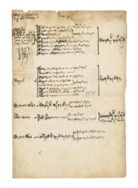 HENRY VII (1457-1509), king of England. Document signed (with monogram, 'H.R.'), accounts for lands confiscated from Sir James Tuchet, 7th Baron Audley and [Sir James] Tyrell, 22 Henry II [22 August 1506 - 21 August 1507], also annotated in autograph in two places 'co[m]puta[tu]r ho[c] anno' (accounted in this year), the accounts in a fine chancery script, two pages, large folio (408 x 273mm), extracted from a volume (old damp-staining at upper and left margins; spotting; short split at centre fold).